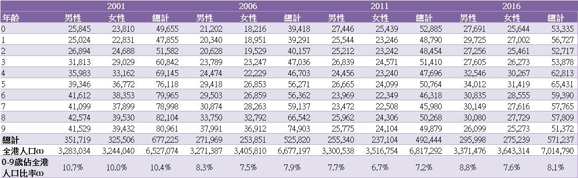 population_20170706