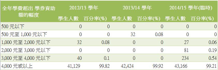 education_20151026c