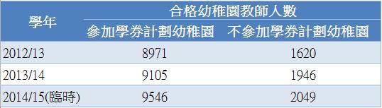 education_20151027