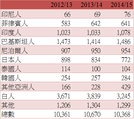minority_20151012a