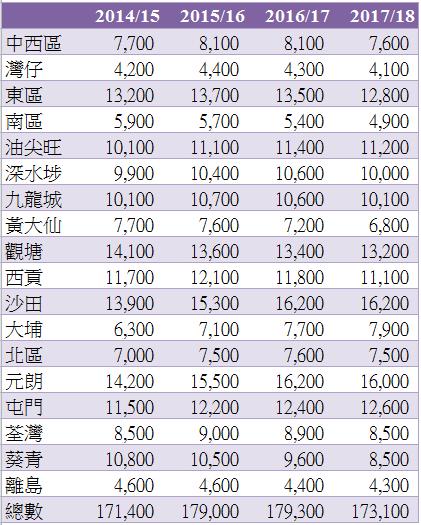 population_20151013